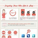 The Pinterest Effect: From Pin to Purchase